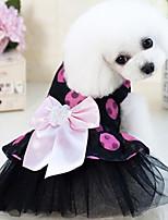 Недорогие -Собаки Коты Животные Платья Одежда для собак Бант Черный Полиэстер Костюм Назначение Лето Свадьба
