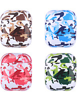 cheap -Case For AirPods 1  2  Shockproof  Pattern  Cool Headphone Case Soft