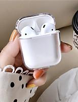 cheap -Case For AirPods Dustproof / Transparent Headphone Case Hard