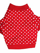cheap -Dog Shirt / T-Shirt Winter Dog Clothes Red Costume Cotton Polka Dot Cosplay XS S M L