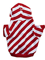 cheap -Dog Hoodie Winter Dog Clothes Red Costume Cotton Stripes Cosplay XS S M L