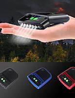 abordables -Lampe frontale clip LED 4 Émetteurs avec Câble USB Portable Durable Camping / Randonnée / Spéléologie Cyclisme Chasse Etats-Unis Blanc Couleur de source Noir Rouge Bleu