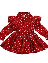 cheap -Kids Girls' Polka Dot Dress Red