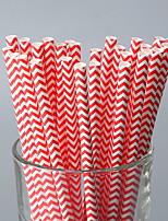 cheap -Drinkware Novelty Drinkware Plastics Portable Casual / Daily