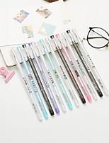 cheap -Gel Pen Plastic 1 pcs Classic All