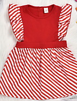 cheap -Kids Girls' Striped Color Block Sleeveless Above Knee Dress Red