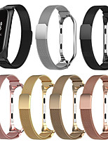 cheap -Milanese magnet strap for xiao mi band 4 3 stainless steel watch band for xiaomi wristband replacement metal bracelet
