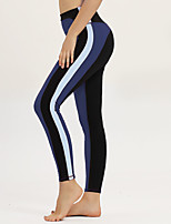 cheap -Women's High Waist Yoga Pants Winter Patchwork Color Block Red Blue Running Fitness Gym Workout Tights Leggings Sport Activewear Moisture Wicking Butt Lift Tummy Control Power Flex High Elasticity