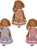 cheap -Dog Cat Dress Dog Clothes Orange Pink Gray Costume Husky Labrador Alaskan Malamute Polyester Cotton Bowknot Lace Flower Leisure Sweet XS S M L XL