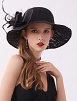 cheap -Queen Elizabeth The Marvelous Mrs. Maisel Retro Vintage Kentucky Derby Hat Fascinator Hat Women's Organza Costume Hat Black / White / Blushing Pink Vintage Cosplay Party Party Evening