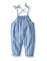 cheap -Baby Girls' Basic / Street chic Striped Cotton Overall & Jumpsuit Blue / Toddler