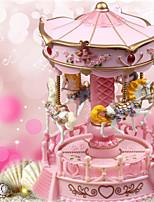 abordables -Boîte à musique Nouveauté Vacances Rétro Créatif Résine ABS + PC 1 pcs Enfant Tous Jouet Cadeau