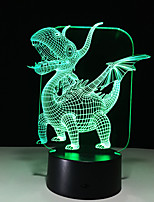 cheap -Amazon explosion models / home dinosaur 3d night light / led colorful lights / usb powered bedside creative / gift table lamp