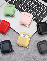 cheap -Case For AirPods Shockproof / Dustproof / Cool Headphone Case Hard