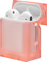 cheap -Case For AirPods Shockproof / Dustproof / Translucent Headphone Case Soft