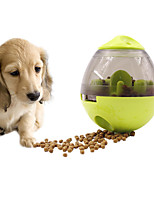 cheap -Chew Toy Dog Pet Toy Focus Toy Plastic Gift