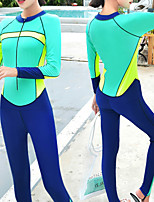 cheap -Women's Rash Guard Dive Skin Suit Bodysuit Breathable Full Body Front Zip - Swimming Diving Water Sports Patchwork Autumn / Fall Spring Summer / Winter