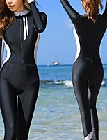 cheap -Women's Rash Guard Dive Skin Suit Top Bottoms Breathable Full Body 2-Piece Front Zip - Swimming Diving Water Sports Patchwork Spring Summer