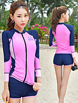 cheap -Women's Rash Guard Dive Skin Suit Two Piece Swimsuit Elastane Swimwear Top Bottoms UV Sun Protection Breathable Quick Dry Long Sleeve Front Zip - Swimming Diving Water Sports Patchwork Autumn / Fall