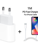 cheap -Quick Charge 4.0 3.0 QC PD Charger 18W QC4.0 QC3.0 USB Type C Fast Charger for iPhone 11 X Xs 8 iPhone PD Charger