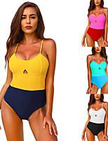 cheap -Women's Beach Girl Vintage 1980s Bikini Peplum Swimsuit Monokini Polyster Patchwork White Fuchsia Leotard / Onesie