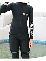 cheap -Boys' Rash Guard Dive Skin Suit Diving Suit UV Sun Protection Anatomic Design Full Body Front Zip 3-Piece - Diving Water Sports Solid Colored Summer / Micro-elastic / Kid's