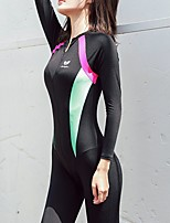cheap -Women's Rash Guard Dive Skin Suit Elastane Top Bottoms Breathable Full Body 2-Piece Front Zip - Swimming Diving Water Sports Patchwork Spring Summer