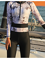 cheap -Women's Rash Guard Dive Skin Suit Diving Suit UV Sun Protection Anatomic Design Full Body Front Zip 3-Piece - Diving Water Sports Painting Summer / Micro-elastic