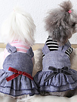 cheap -Dog Costume Dress Dog Clothes Breathable Pink Blue Costume Beagle Bichon Frise Chihuahua Jeans Stripes Bowknot Casual / Sporty Cute XS S M L XL