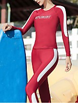 cheap -Women's Rash Guard Dive Skin Suit Top Bottoms UV Sun Protection Breathable Full Body 2-Piece Front Zip - Swimming Diving Water Sports Patchwork Spring Summer