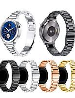Недорогие -Ремешок для часов для Huawei Fit / Huawei Honor S1 / Huawei Watch / Huawei B5 Huawei Спортивный ремешок Нержавеющая сталь Повязка на запястье