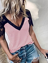 cheap -Women's Striped Lace Patchwork T-shirt Daily V Neck Black / Blushing Pink