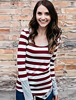 cheap -Women's T-shirt Striped Tops - Patchwork Round Neck Loose Basic Daily Spring Fall Red S M L XL