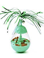 cheap -Ball Feather Toy Bells Slow Feeder & Treat Ball Cat Kitten Pet Toy 1 set Round Pet Friendly Automatic Pet Exercise Plastic Gift