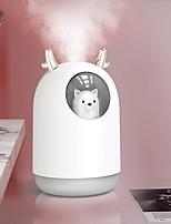 Недорогие -USB увлажнитель 300 мл милый питомец ультразвуковой прохладный туман воздуха диффузор масла романтический цвет светодиодная лампа humidificador бытовая техника