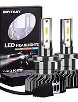 Недорогие -Инфинитная светодиодная лампа h7 h1 h3 h11 h9006 9005 лампа для автомобильных фар 72 Вт 8000lm светодиодная противотуманная фара
