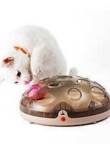 cheap -Mouse Toy Tracker Electrical Toy Rotating Toy Cat Kitten Pet Toy 1 set Round Pet Friendly Automatic Pet Exercise ABS+PC Gift