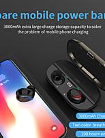 Недорогие -Caldecott K1 TWS истинные беспроводные наушники Bluetooth 5.0 стерео Hi-Fi с зарядкой Box Ipx5 водонепроницаемый Smart Touch Control для путешествий развлечений