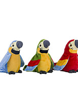 cheap -1 pcs Electronic Pets Stuffed Animal Plush Doll Talking Stuffed Animals Plush Toy Plush Toys Plush Dolls Cartoon Parrot Dancing Parent-Child Interaction Recordable PP+ABS Plush Imaginative Play