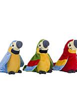 Недорогие -1 pcs Электронные домашние животные Чучело Плюшевая кукла Мягкие игрушки Разговор Плюшевые игрушки Плюшевые куклы Мультяшная тематика Parrot Танцы Взаимодействие родителей и детей записываемый / Дети