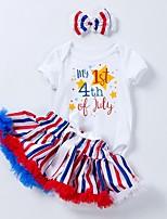 cheap -Baby Girls' Basic Striped Short Sleeve Regular Clothing Set Blue