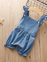 cheap -Baby Girls' Active Basic Solid Colored Sleeveless Romper Blue