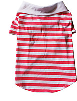 cheap -Dog T-shirts Stripes Simple Style Casual / Sporty Sports Casual / Daily Dog Clothes Breathable Orange Green Costume Cotton XS S M L XL