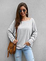 cheap -Women's Blouse Shirt Striped Long Sleeve Print Boat Neck Tops Loose Basic Basic Top Black Khaki Gray
