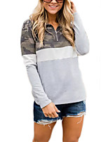 cheap -Women's Daily Pullover Sweatshirt Camo / Camouflage V Neck Basic Hoodies Sweatshirts  Loose Oversized Black Blushing Pink Gray