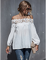 cheap -Women's Blouse Solid Colored Long Sleeve Patchwork Lace Trims Off Shoulder Tops Lantern Sleeve Loose Basic Basic Top White Black Wine