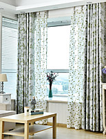 cheap -Two Panel Korean Pastoral Style Leaf Jacquard Curtains Living Room Bedroom Dining Room Blackout Curtains