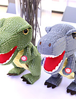 cheap -Electric Toys Stuffed Animal Plush Toy Jurassic Dinosaur Gift Singing Walking Interactive PP Plush Imaginative Play, Stocking, Great Birthday Gifts Party Favor Supplies Boys and Girls Kid's Adults