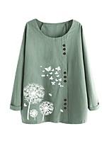 cheap -Women's Blouse Shirt Floral Butterfly Flower Long Sleeve Button Print Round Neck Tops Basic Basic Top Green Navy Blue