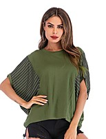 cheap -Women's Blouse Shirt Striped Patchwork Round Neck Tops Batwing Sleeve Loose Basic Basic Top Green